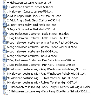 The Titles of the 10 Halloween costume PLR articles